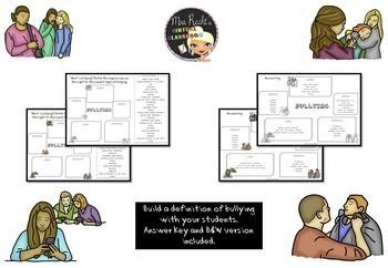 Bullying Definition Mindmap