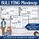 Bullying Activities Definition Mindmap
