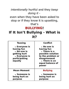 Bullying Information Handout