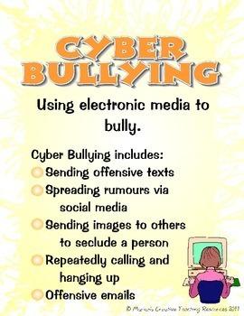 Bullying Poster Displays {Australian Version} | TpT