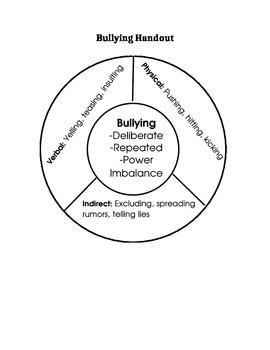 Bullying vs. Teasing