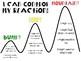 Bump, Hill, Mountain -  Emotional Regulation Strategy - Visuals & Mini Lesson