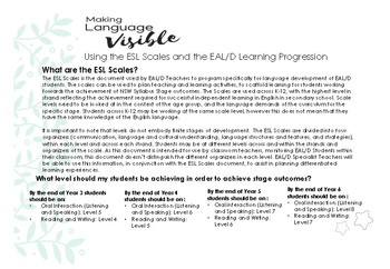 Bump it Up 3-6 with the ESL Scales & EAL/D Learning Progression: Simple Stars