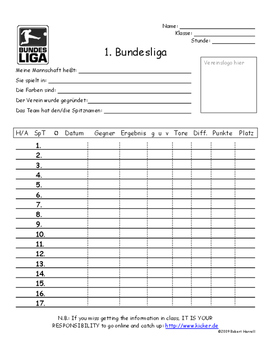 Bundesliga Tabelle
