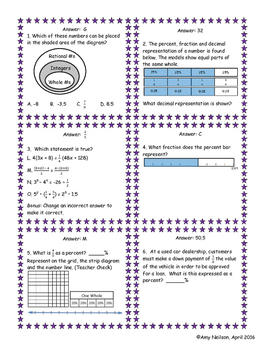 Bundle: 4 STAAR Review Activities by Category-6th grade math