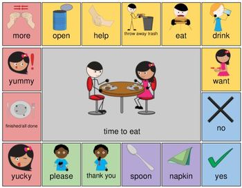 Bundle: AAC - Aided Language Communication Boards for School