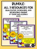 Bundle: All 3 Resources- Qualitative, Increasing, & Decrea