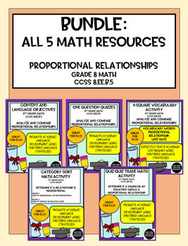 Bundle: All 5 SIOP-Style Resources for Proportional Relationships 8.EE.B.5