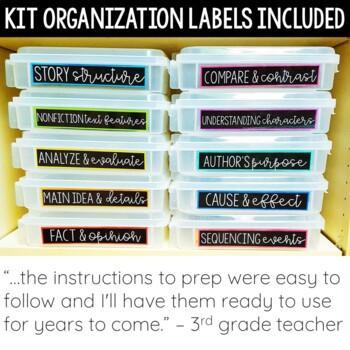 Reading Comprehension Skills Kits BUNDLE: Lesson Plans, Mini-Lessons and MORE!