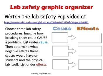 Bundle: Back to school lab safety freebie
