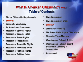Bundle of 7 - Citizenship - Rights, Privileges, Requirements & the Flag