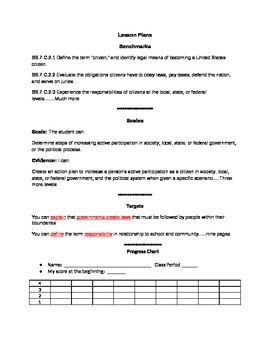 Bundle of 4 - Citizenship - Unit Lesson Plan, Scales, Targets & Monitoring