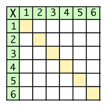 Bundle Color by Number Multiplication and Division Basic Facts