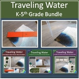 Bundle:  Comparing how Vascular and Nonvascular Plants Transport Water