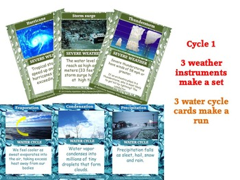 Bundle: Earth & space science