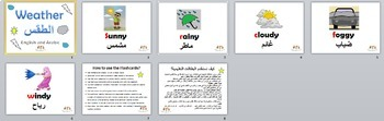 Bundle Flashcards Arabic and English