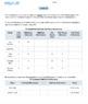 Bundle G5 Decimals - Starting Five Performance Task