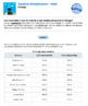 Bundle G5 Multiplication & Estimation - Vacation Multiplication Performance Task