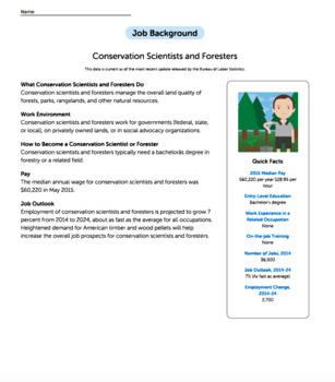Bundle G6 Expressions & Histograms - Conservation Crusader Performance Task