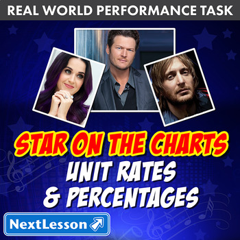 Bundle G7 Unit Rates & Percentages - Star on the Charts Performance Task