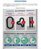 Bundle G8 Informative Reading & Writing - Optimal Performance  Performance Task