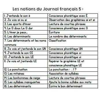 Bundle Journal Français 5-6-7-8-9
