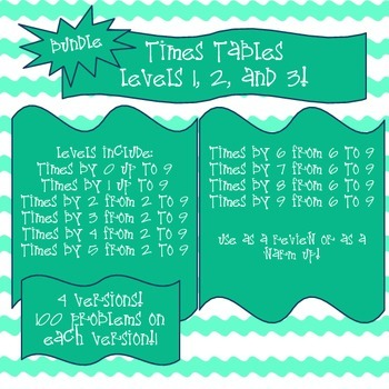 ***Bundle Levels 1, 2 and 3 Times Tables!