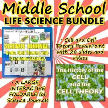 Bundle: Life Science Bundle