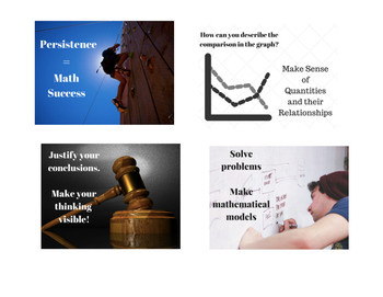 "Bundle Math Practices Posters 1-8 (11"" x 8.5"")"