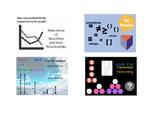 Bundle Math Practices Posters MP2, 6, 7, 8