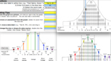 Bundle: Multiple Measure Bell Curve Graph and Single Measure Graph with Icons