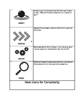 Bundle-NEW ICONS of Depth and Complexity for most HM stories in 4th Grade