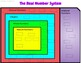 Bundle Notes: Real Number System & Converting repeating decimals to Fractions