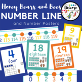 BUNDLE Number Posters and Number Line in Blue, Orange, Yellow, and Teal Colors