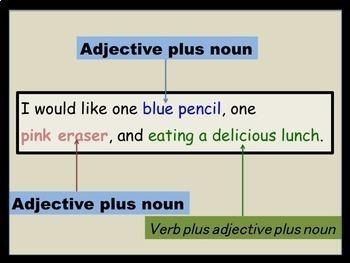 Bundle: Parallel Structure Lesson + Task Cards