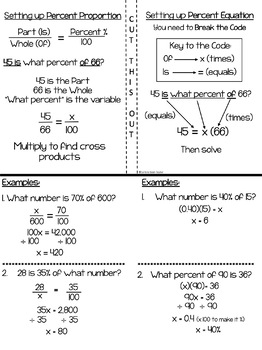 Percent Proportion and Percent Equation Foldable and Task Cards BUNDLE