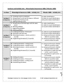 Bundle: Phonological Awareness Plus - Oral Activities & Progress Monitoring