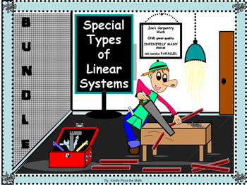 Algebra Power point Bundle Systems of Linear Equations and Inequalities