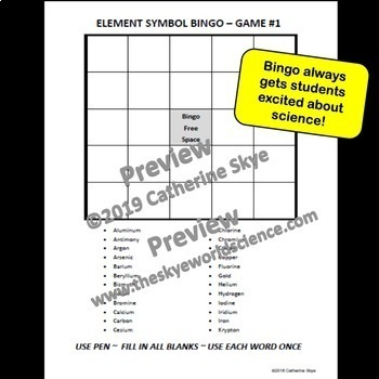 Bundle - Using the Periodic Table