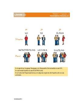 Bundle de 10 Clases Listas de Español. Tema 1