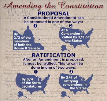 Bundle of 2 - Amending the US Constitution - Do you Have an Eraser