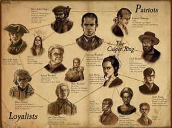 Bundle of 2 - American Revolutionary War - Abe Woodhull & The Culper Spy Ring