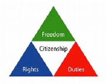Bundle of 2 - Citizenship - US Citizenship & Unit Vocabulary Exercise