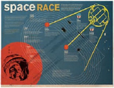 Bundle of 2 - The Space Race - From Sputnik to The Shuttle