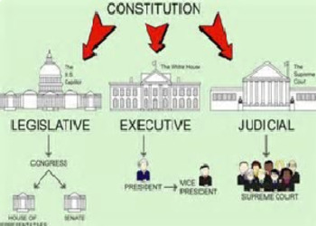 Bundle of 2 - Three Branches of Government - Unit Vocabulary Exercise