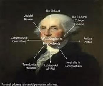 Bundle of 2 - Washington & Presidential Precedents - Vocabulary Exercise