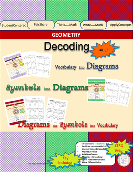 Bundle of 3: Geometry Decoding/  Diagram Labeling and Vocabulary Practice