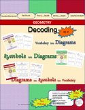 Bundle of 3: Geometry Decoding/  Diagram Labeling and Voca