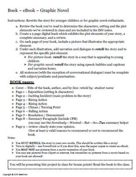 Bundle: 3 Independent Reading Projects