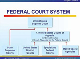 Bundle of 3 - The Judicial Branch, the Federal Court System & Today's Justices